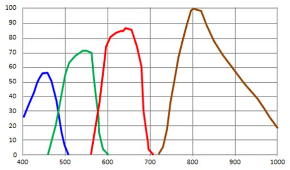 spectral-1.png#asset:26389