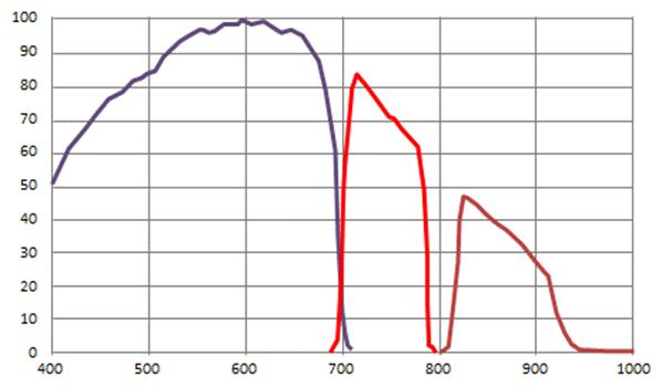 spectral-2.png#asset:26390