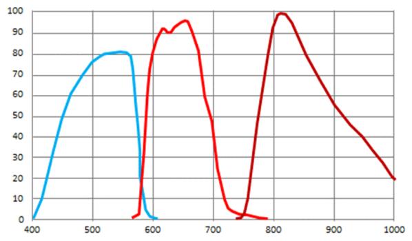 spectral-3.png#asset:26391