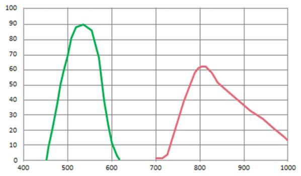 spectral-4.png#asset:26392