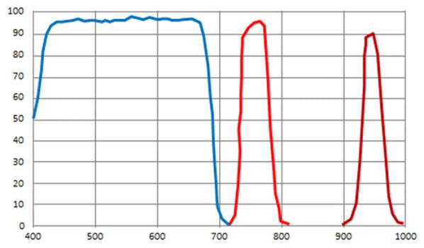 spectral-5.png#asset:26393
