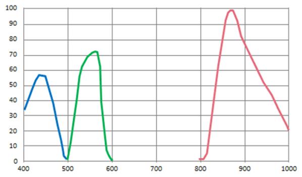 spectral-6.png#asset:26394